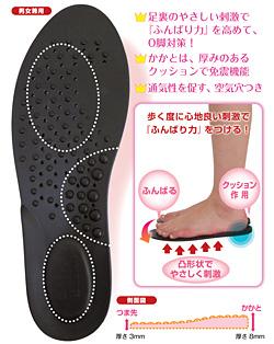 O脚インソール(足つぼ反射機能付き)